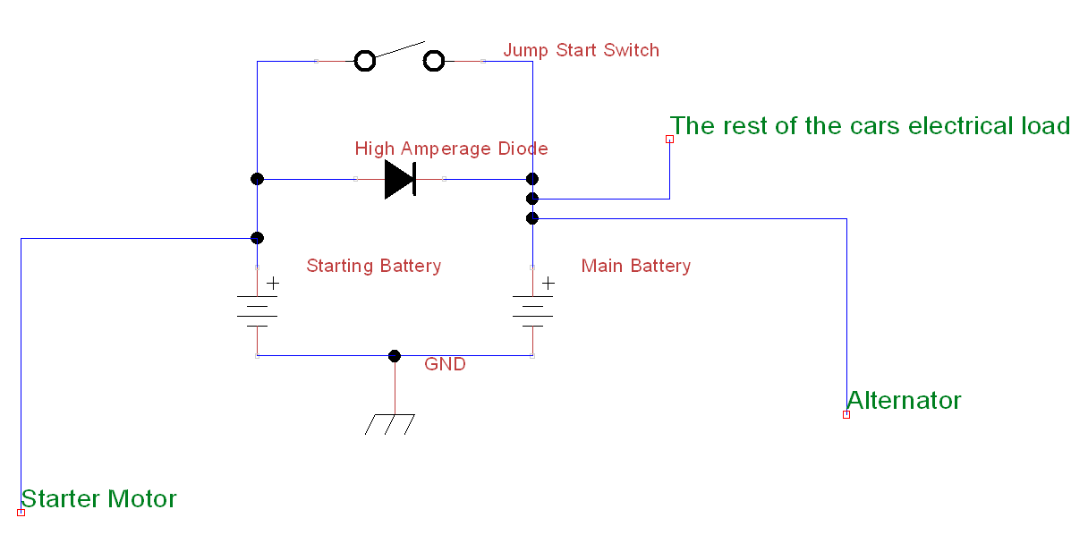 Dual Batteries Mitsubishi Forums